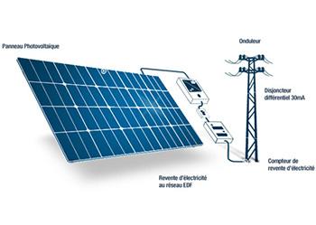 Récupération de l'énergie solaire
